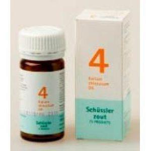 Pfluger Celzout 04 Kalium Chloratum D6 Tabletten